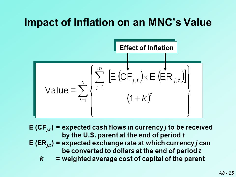 A8 - 25 Impact of Inflation on an MNC's Value E (CF j,t )=expected cash flows in currency j to be received by the U.S. parent at the end of period t E