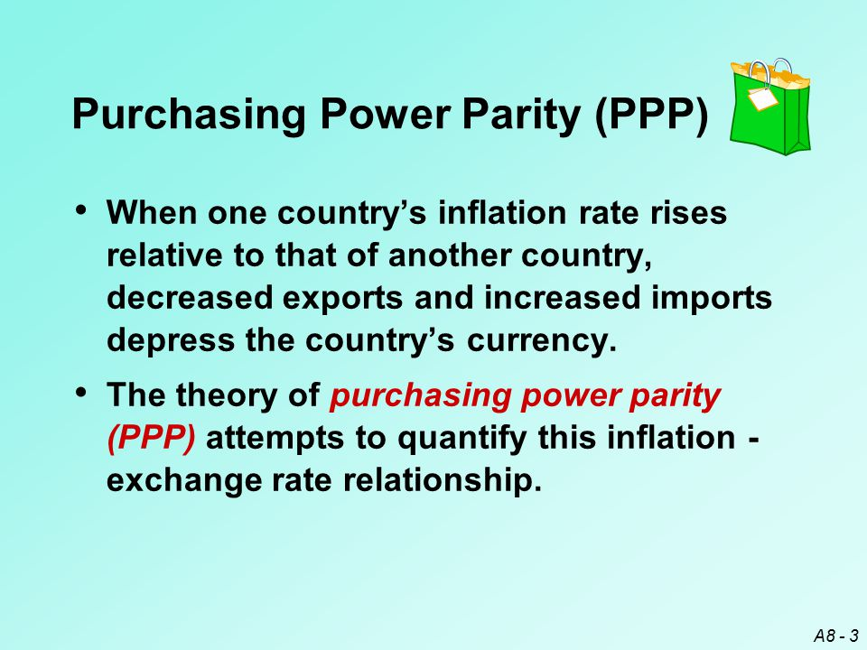 A8 - 4 Interpretations of PPP The absolute form of PPP, or the law of one price, suggests that similar products in different countries should be equally priced when measured in the same currency.