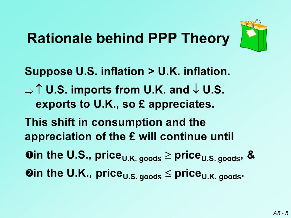A8 - 5 Rationale behind PPP Theory Suppose U.S. inflation > U.K. inflation.   U.S. imports from U.K. and  U.S. exports to U.K., so £ appreciates. T