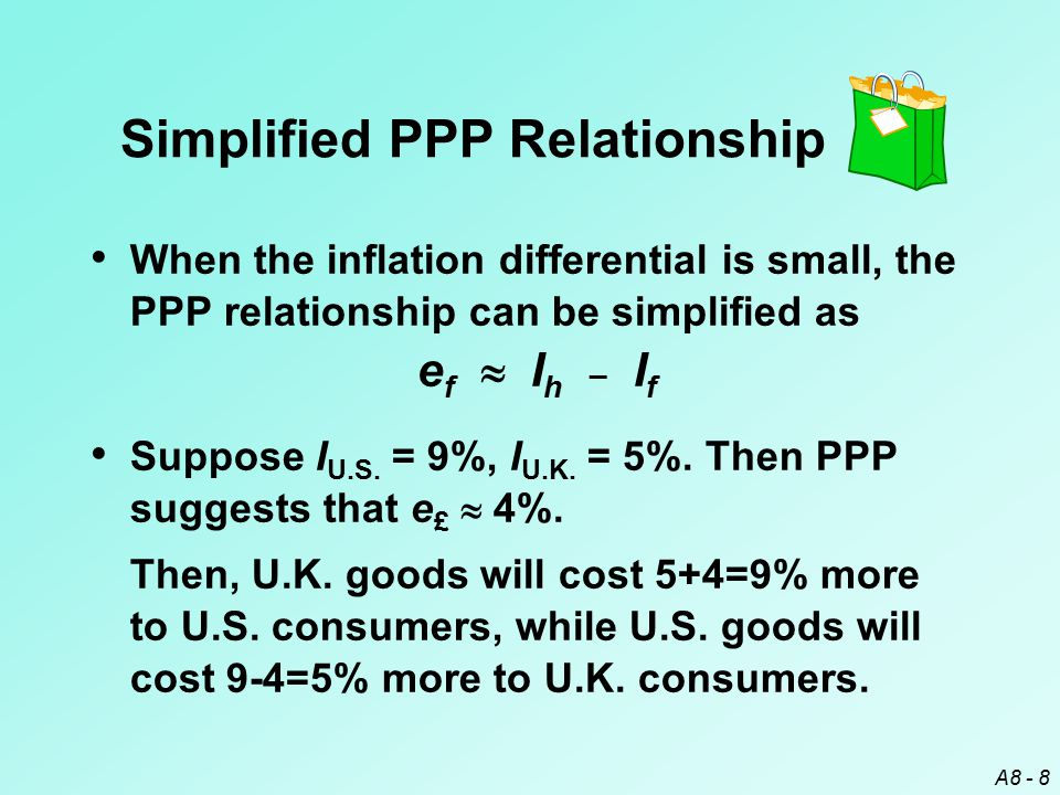 A8 - 8 Simplified PPP Relationship When the inflation differential is small, the PPP relationship can be simplified as e f  I h _ I f Suppose I U.S.