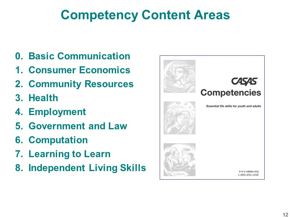 12 0. Basic Communication 1. Consumer Economics 2.