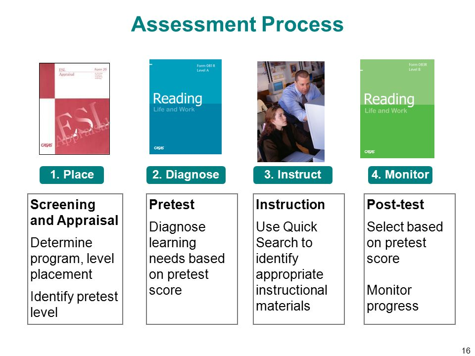 16 Assessment Process 2. Diagnose1. Place4. Monitor3.