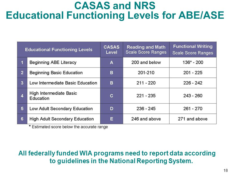 18 CASAS and NRS Educational Functioning Levels for ABE/ASE All federally funded WIA programs need to report data according to guidelines in the National Reporting System.