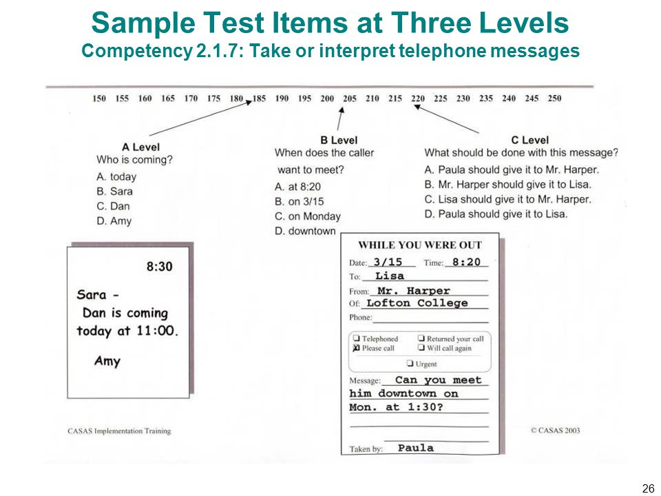 26 Sample Test Items at Three Levels Competency 2.1.7: Take or interpret telephone messages