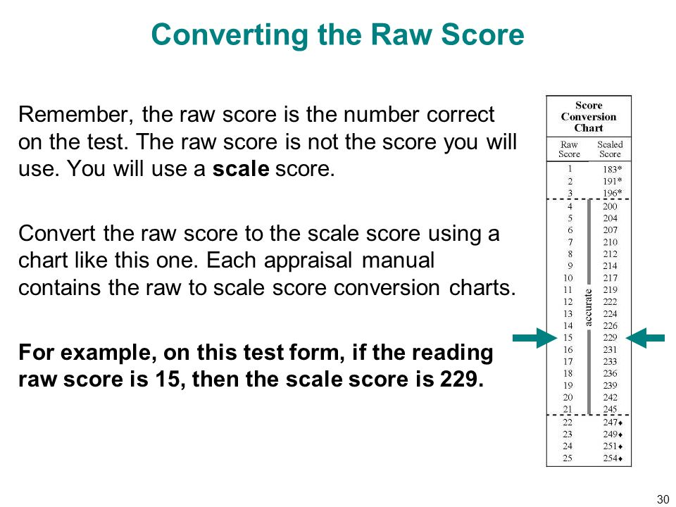 30 Converting the Raw Score Remember, the raw score is the number correct on the test.