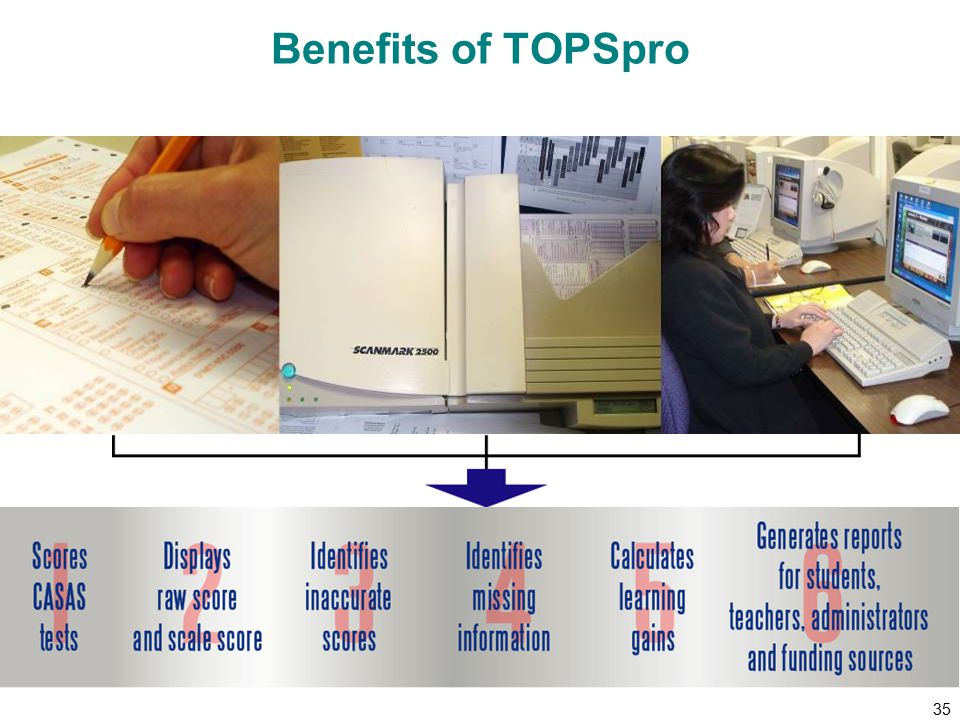 35 Benefits of TOPSpro