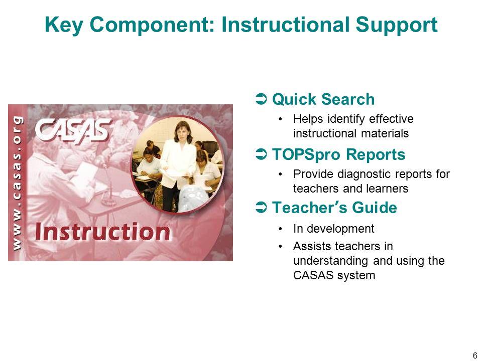 27 The ESL Appraisal Form 20 Target Population: ESL/ELL Learners CASAS Levels A – C Skills Assessed: Listening Reading Writing (screening) Speaking (screening)