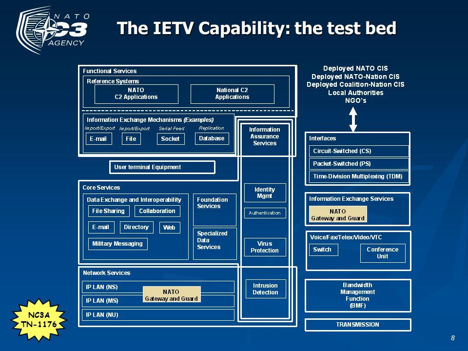 9 The IETV Capability: the process NIE IT (NATO Interoperability information database)