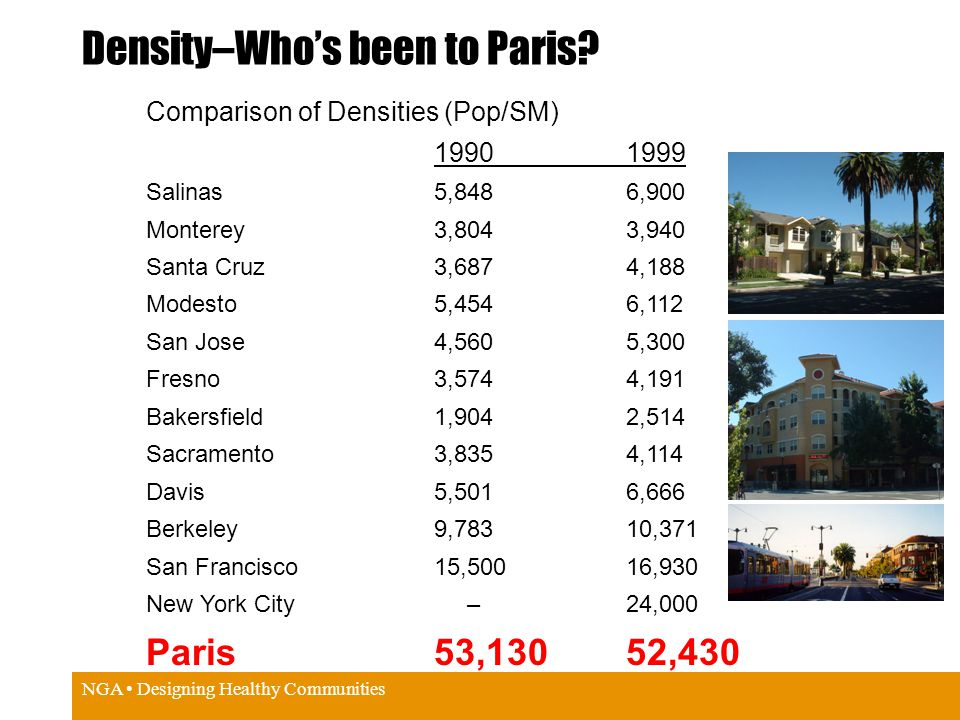 NGA Designing Healthy Communities Density–Who's been to Paris.