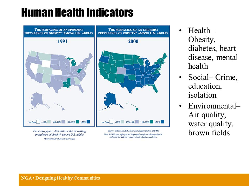 NGA Designing Healthy Communities Human Health Indicators Health– Obesity, diabetes, heart disease, mental health Social– Crime, education, isolation Environmental– Air quality, water quality, brown fields
