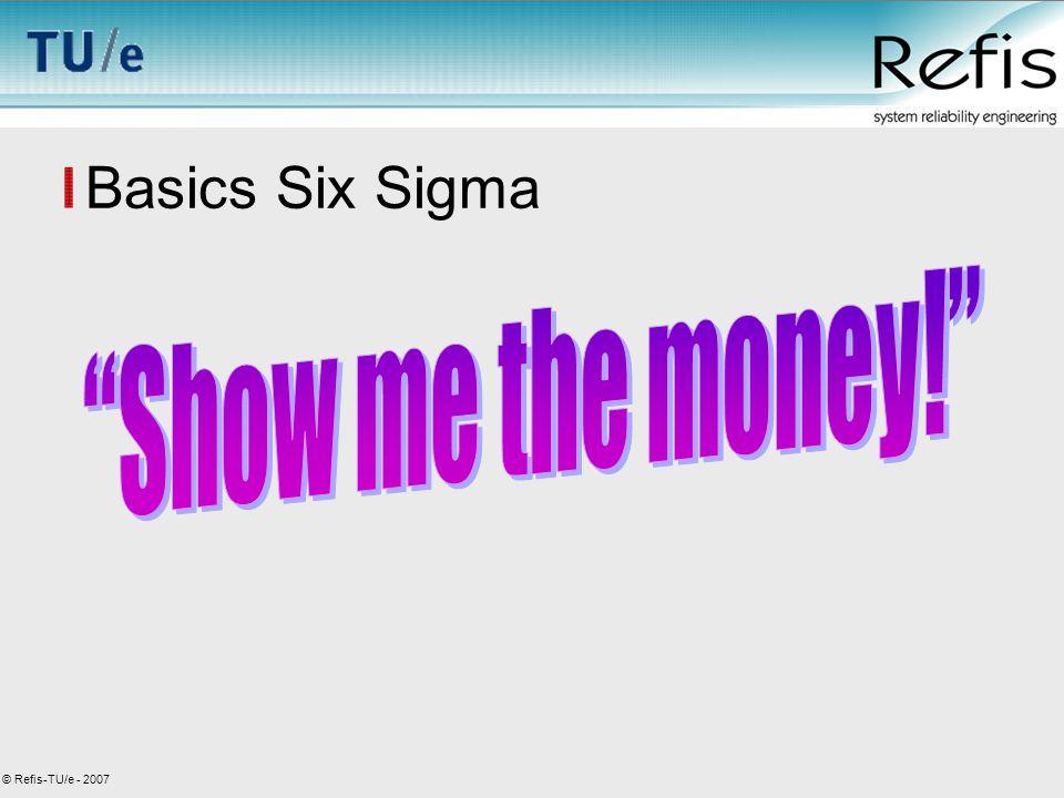 © Refis-TU/e - 2007 Basics Six Sigma