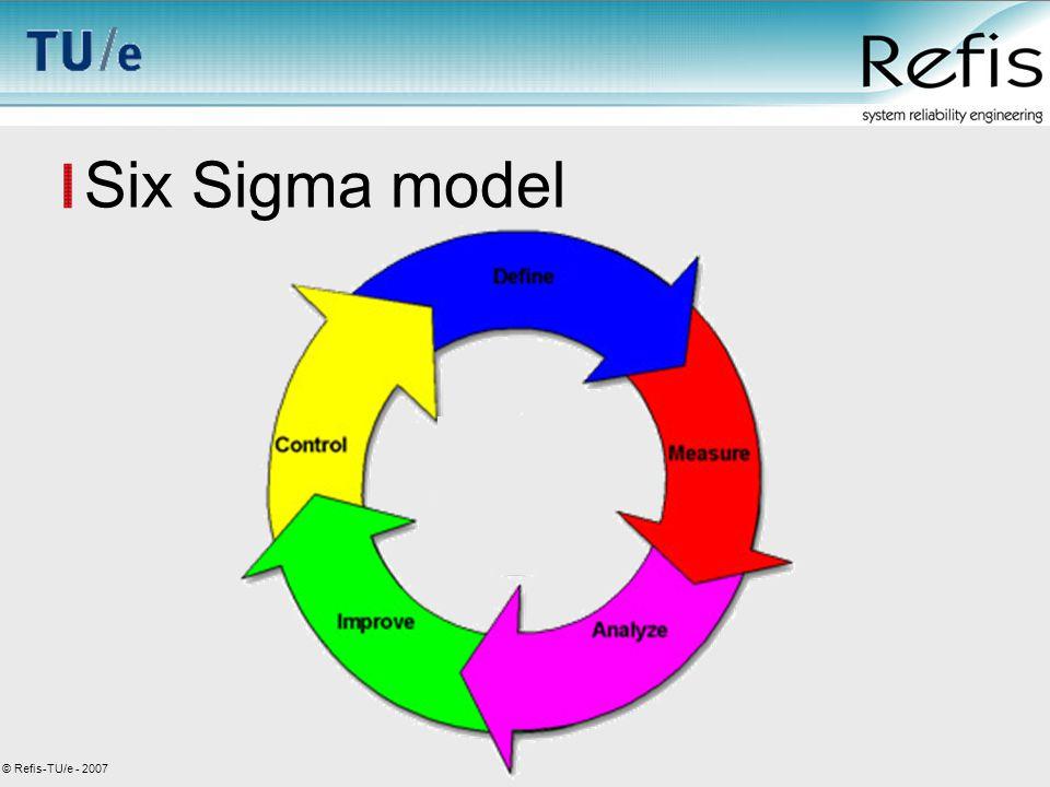 © Refis-TU/e - 2007 Six Sigma model
