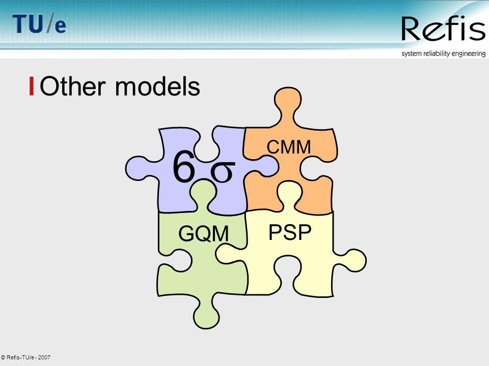 © Refis-TU/e - 2007 Other models CMM PSP GQM 6 