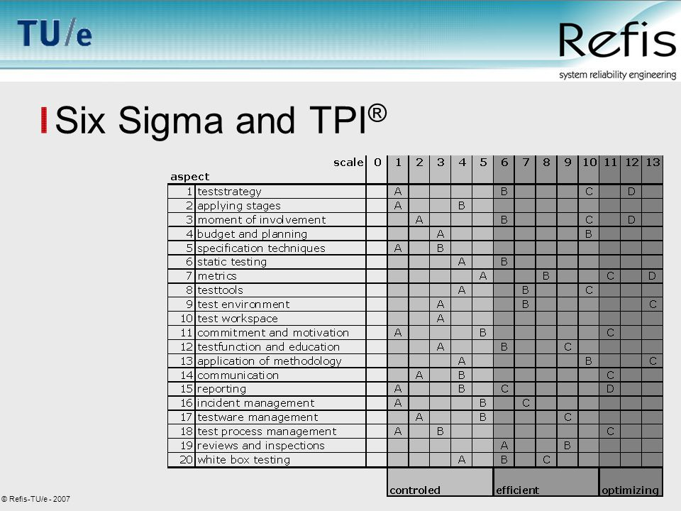 © Refis-TU/e - 2007 Can TPI benefit from Six Sigma.