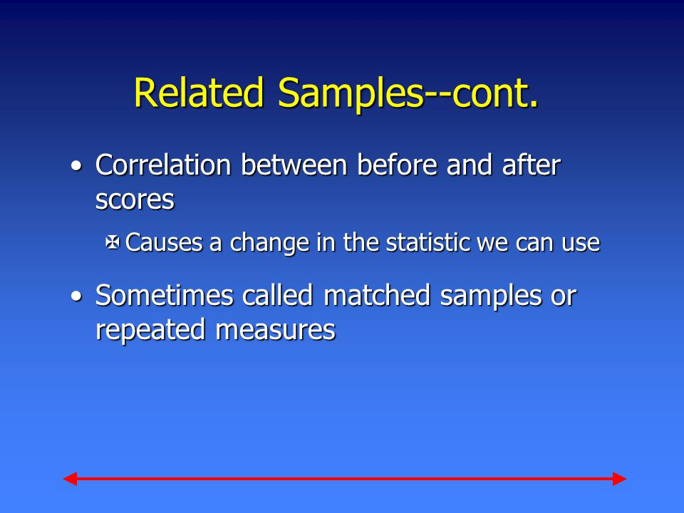 Related Samples--cont. Correlation between before and after scoresCorrelation between before and after scores XCauses a change in the statistic we can