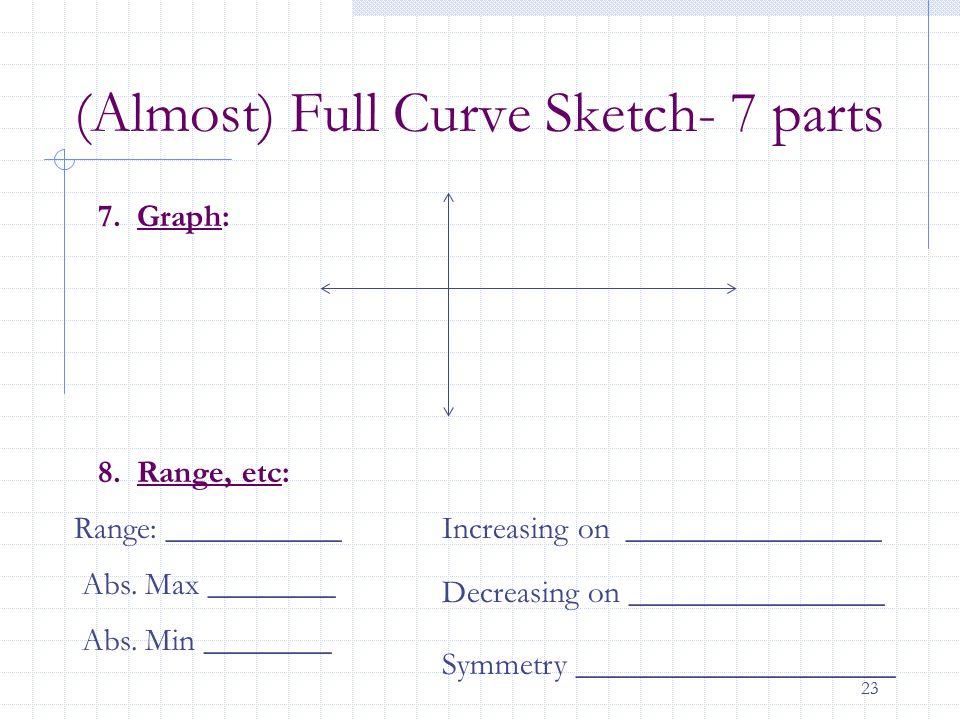 23 7. Graph: 8. Range, etc: Range: ___________ Abs. Max ________ Abs. Min ________ Increasing on ________________ Decreasing on ________________ (Almo