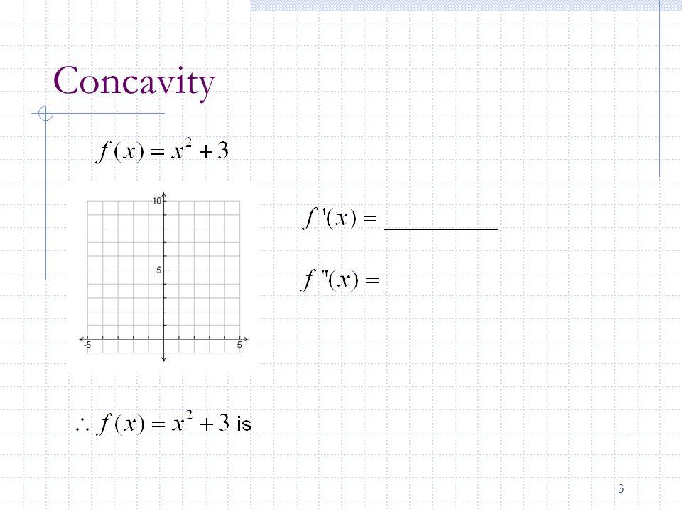 3 Concavity