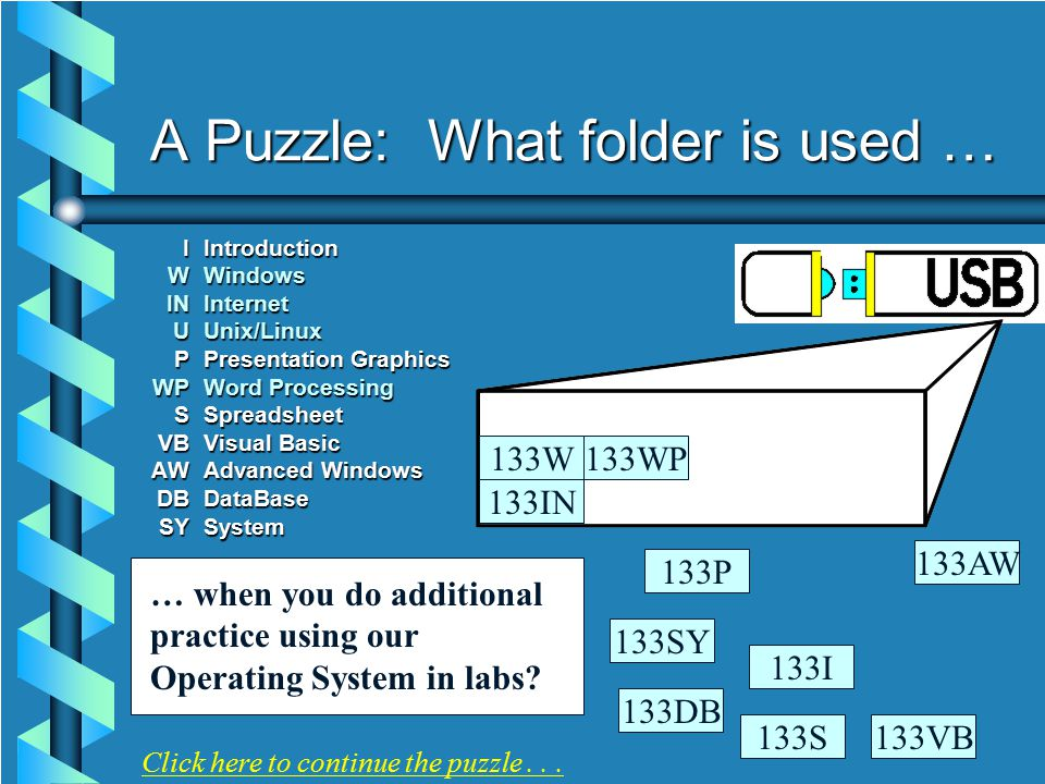 A Puzzle: What folder is used … IIntroduction WWindows INInternet UUnix/Linux PPresentation Graphics WPWord Processing SSpreadsheet VBVisual Basic AWAdvanced Windows DBDataBase SYSystem 133IN 133I 133P 133S133VB 133AW 133DB 133SY … when you practice using our Operating System in labs.