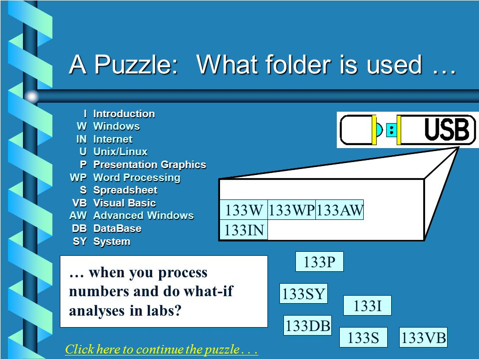 A Puzzle: What folder is used … IIntroduction WWindows INInternet UUnix/Linux PPresentation Graphics WPWord Processing SSpreadsheet VBVisual Basic AWAdvanced Windows DBDataBase SYSystem 133IN 133I 133P 133S133VB 133DB 133SY … when you do additional practice using our Operating System in labs.