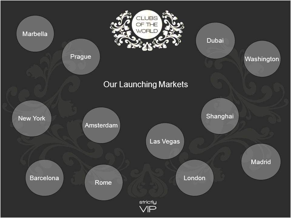Our Launching Markets Amsterdam New York Rome London Las Vegas Shanghai Dubai Barcelona Prague Marbella Madrid Washington