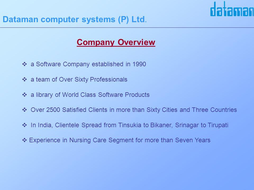 Dataman Computer Systems (P) Ltd….