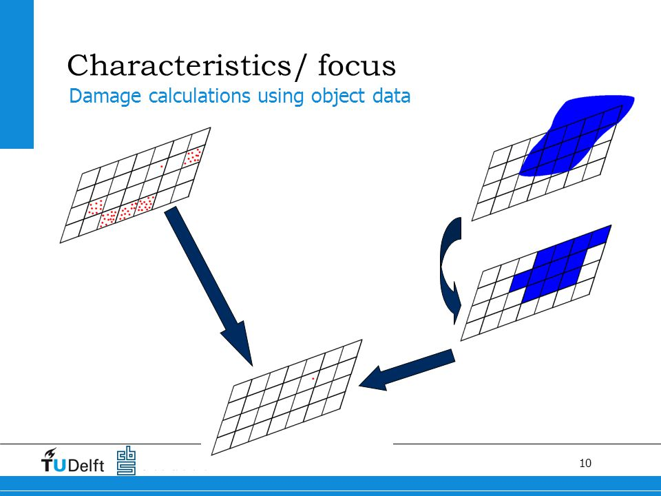 10 Characteristics/ focus Damage calculations using object data