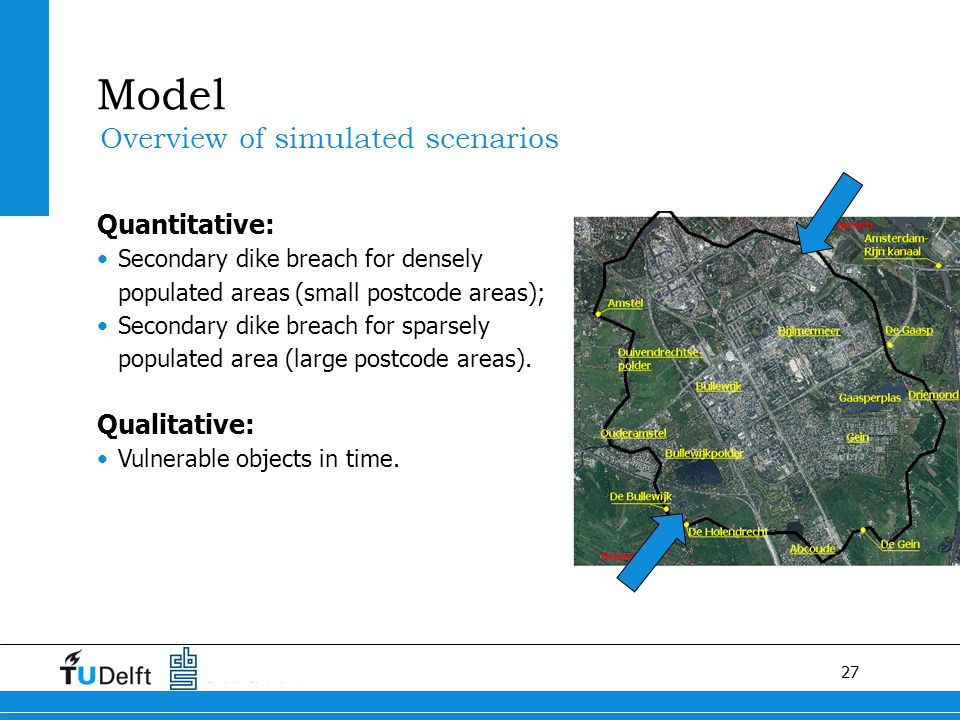 27 Overview of simulated scenarios Quantitative: Secondary dike breach for densely populated areas (small postcode areas); Secondary dike breach for s