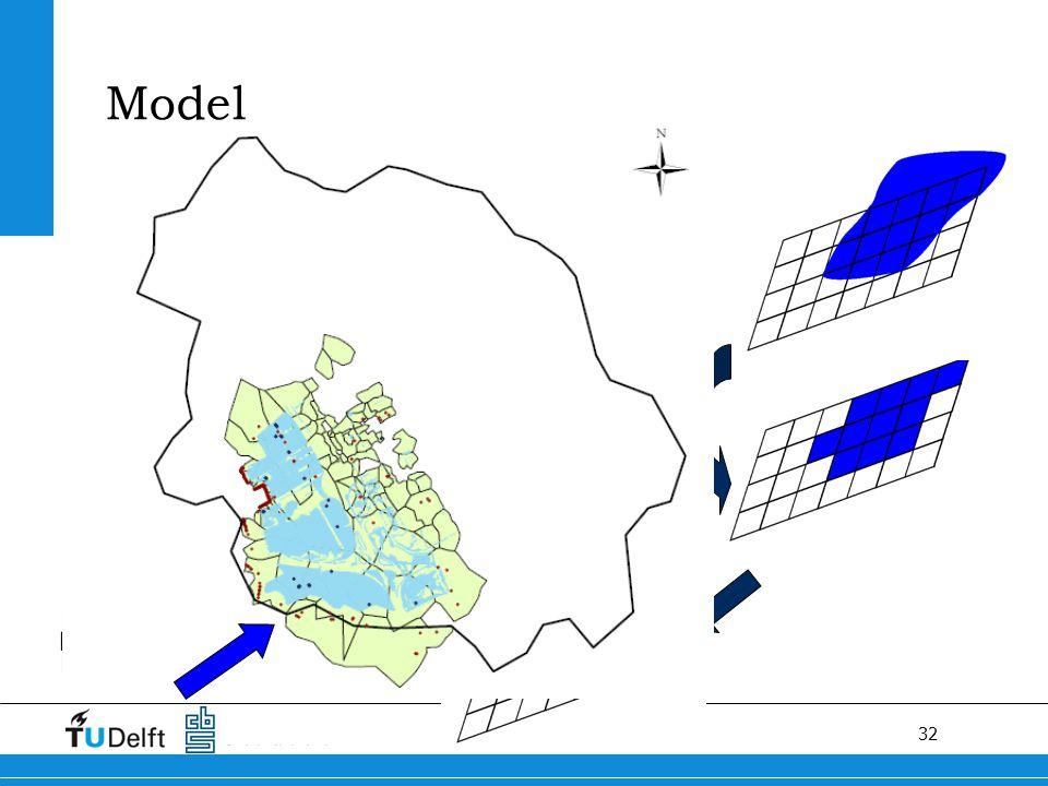 32 Verklaring resultaten Model
