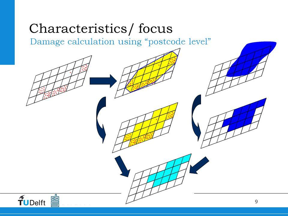 9 Characteristics/ focus Damage calculation using postcode level
