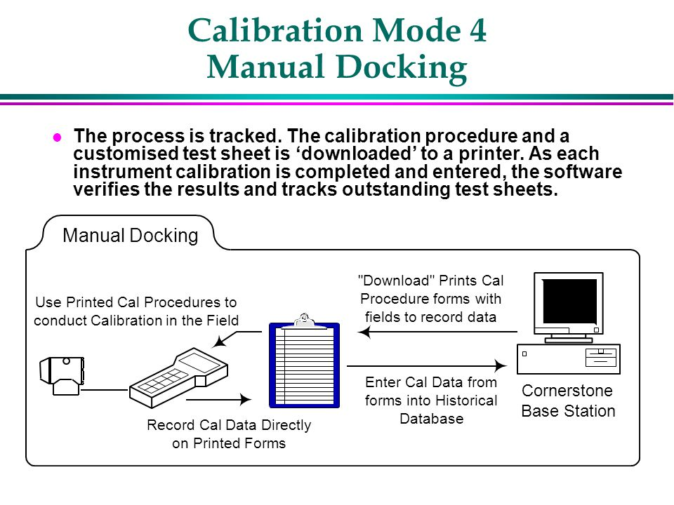 Calibration Mode 4 Manual Docking l The process is tracked.