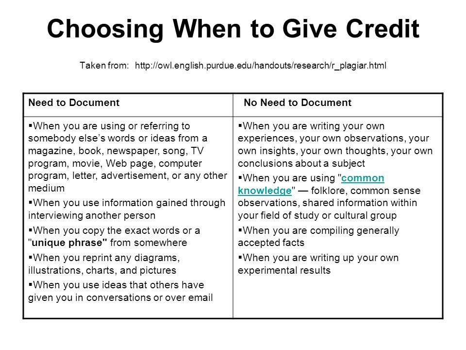 Choosing When to Give Credit Taken from: http://owl.english.purdue.edu/handouts/research/r_plagiar.html Need to Document No Need to Document  When you are using or referring to somebody else's words or ideas from a magazine, book, newspaper, song, TV program, movie, Web page, computer program, letter, advertisement, or any other medium  When you use information gained through interviewing another person  When you copy the exact words or a unique phrase from somewhere  When you reprint any diagrams, illustrations, charts, and pictures  When you use ideas that others have given you in conversations or over email  When you are writing your own experiences, your own observations, your own insights, your own thoughts, your own conclusions about a subject  When you are using common knowledge — folklore, common sense observations, shared information within your field of study or cultural groupcommon knowledge  When you are compiling generally accepted facts  When you are writing up your own experimental results