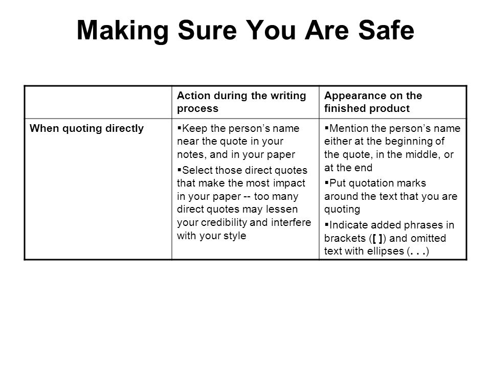 Making Sure You Are Safe Action during the writing process Appearance on the finished product When quoting directly  Keep the person's name near the quote in your notes, and in your paper  Select those direct quotes that make the most impact in your paper -- too many direct quotes may lessen your credibility and interfere with your style  Mention the person's name either at the beginning of the quote, in the middle, or at the end  Put quotation marks around the text that you are quoting  Indicate added phrases in brackets ([ ]) and omitted text with ellipses (...)