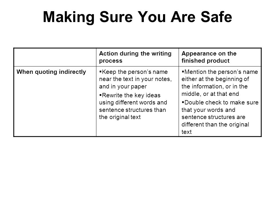 Making Sure You Are Safe Action during the writing process Appearance on the finished product When quoting indirectly  Keep the person's name near the text in your notes, and in your paper  Rewrite the key ideas using different words and sentence structures than the original text  Mention the person's name either at the beginning of the information, or in the middle, or at that end  Double check to make sure that your words and sentence structures are different than the original text