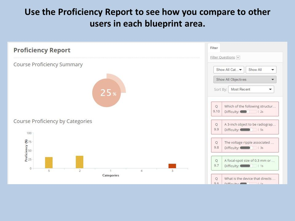 Use the Proficiency Report to see how you compare to other users in each blueprint area.