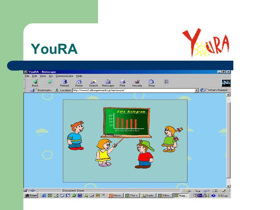 YouRA