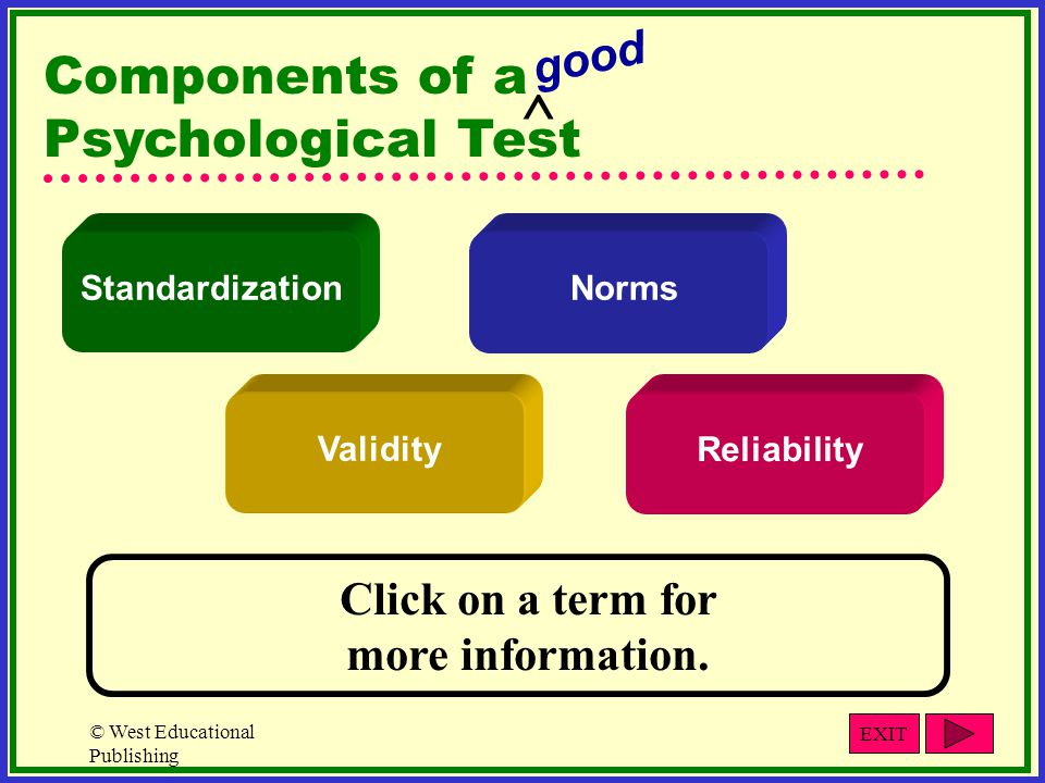 © West Educational Publishing Components of a Psychological Test ^ good NormsStandardization Validity Reliability Click on a term for more information.