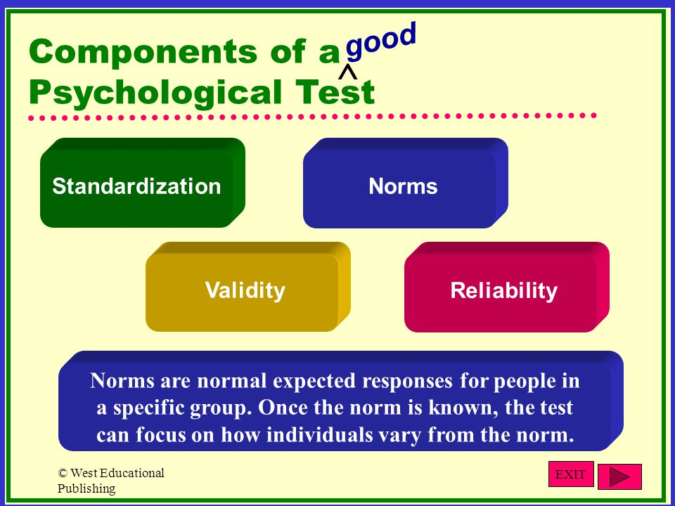 © West Educational Publishing If the test measures what it is supposed to measure, then the test is valid.