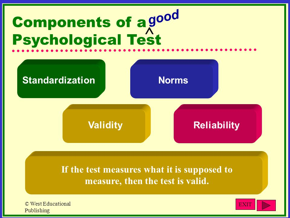 © West Educational Publishing A test is reliable if the score a person receives is consistent from one situation to another.