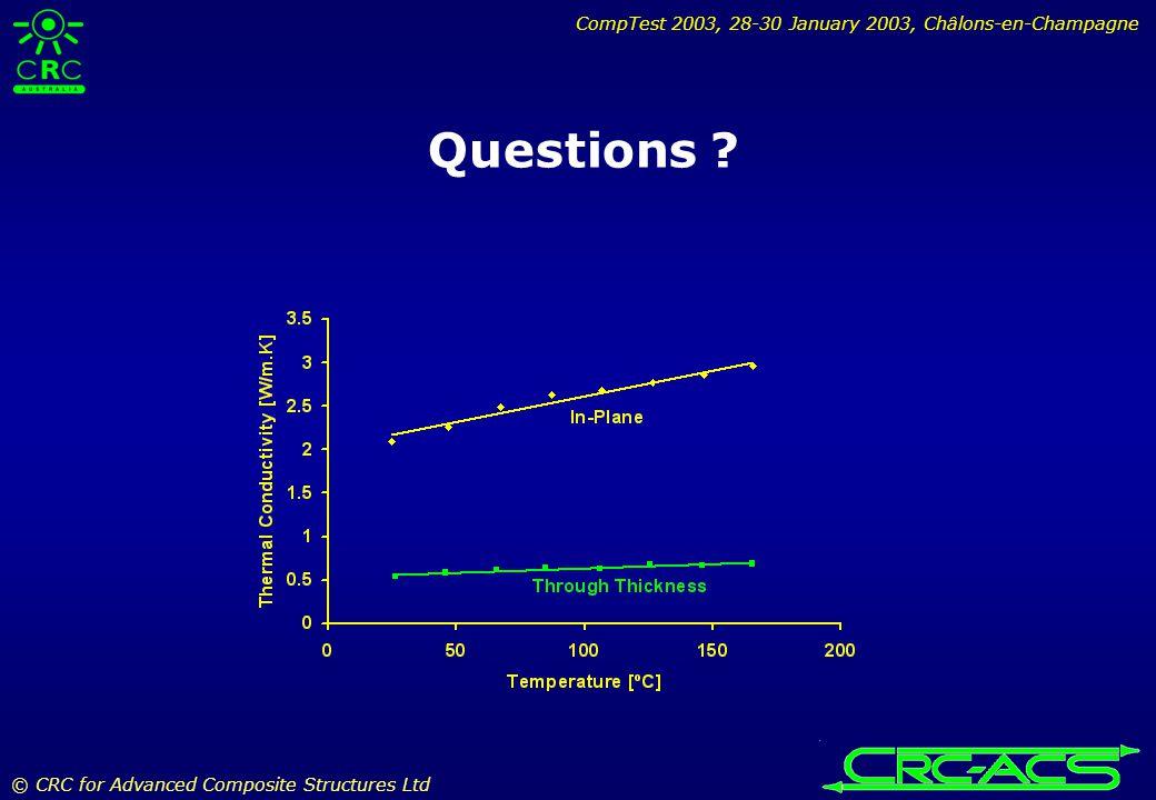 CompTest 2003, 28-30 January 2003, Châlons-en-Champagne © CRC for Advanced Composite Structures Ltd Questions ?