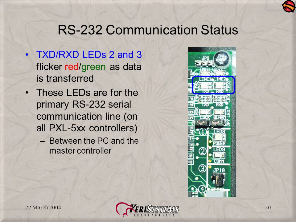 22 March 200420 RS-232 Communication Status TXD/RXD LEDs 2 and 3 flicker red/green as data is transferred These LEDs are for the primary RS-232 serial communication line (on all PXL-5xx controllers) –Between the PC and the master controller