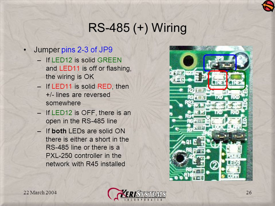 22 March 200426 RS-485 (+) Wiring Jumper pins 2-3 of JP9 –If LED12 is solid GREEN and LED11 is off or flashing, the wiring is OK –If LED11 is solid RED, then +/- lines are reversed somewhere –If LED12 is OFF, there is an open in the RS-485 line –If both LEDs are solid ON there is either a short in the RS-485 line or there is a PXL-250 controller in the network with R45 installed