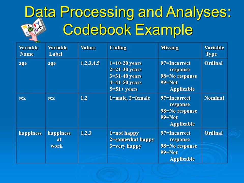 Data Organization: Codebook  What is a codebook.