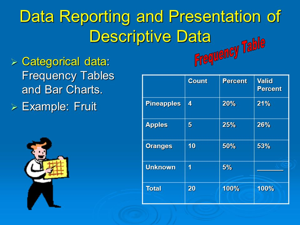 Data Reporting and Presentation of Data  Graphical summaries are a great way to present your data  Excel is great for creating tables and graphs  The type of data you have will reflect the type of graphical summary you should use.