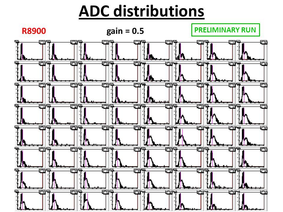 ADC distributions R8900 gain = 0.5 PRELIMINARY RUN