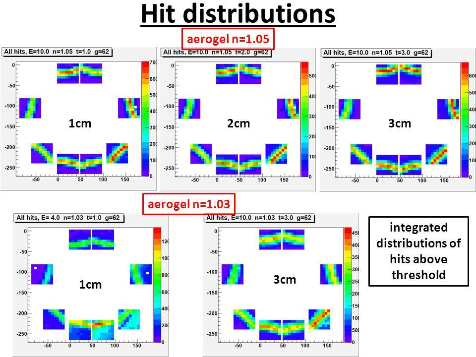 Hit distributions aerogel n=1.05 aerogel n=1.03 1cm2cm 1cm 3cm integrated distributions of hits above threshold