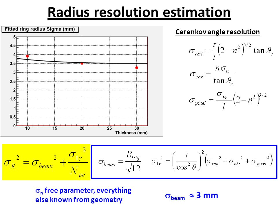 Radius resolution estimation  n free parameter, everything else known from geometry Cerenkov angle resolution  beam  3 mm