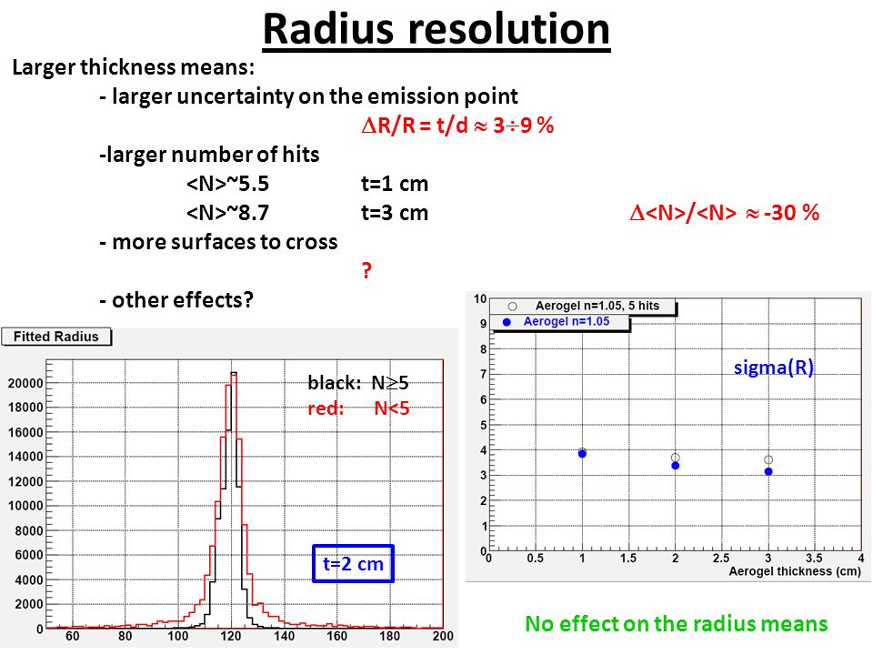 Radius resolution Larger thickness means: - larger uncertainty on the emission point  R/R = t/d  3  9 % -larger number of hits ~5.5 t=1 cm ~8.7t=3 cm  /  -30 % - more surfaces to cross .
