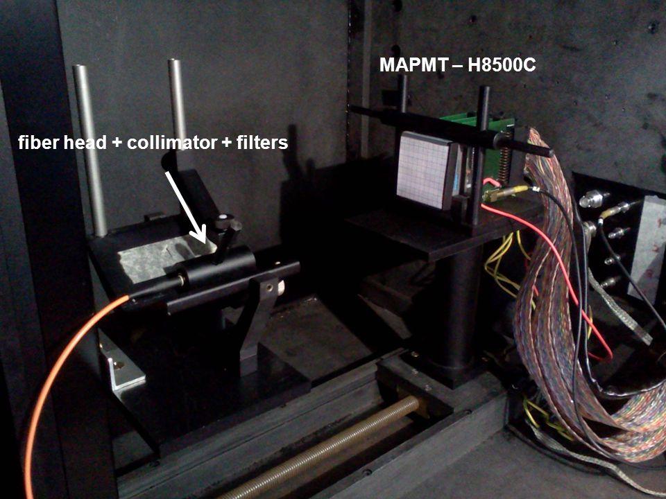 fiber head + collimator + filters MAPMT – H8500C