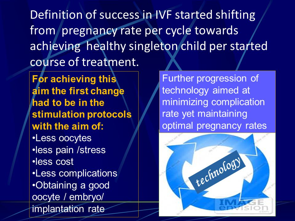 Definition of success in IVF started shifting from pregnancy rate per cycle towards achieving healthy singleton child per started course of treatment.