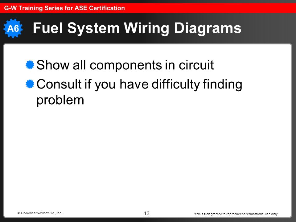 Permission granted to reproduce for educational use only. 13 © Goodheart-Willcox Co., Inc. Fuel System Wiring Diagrams Show all components in circuit